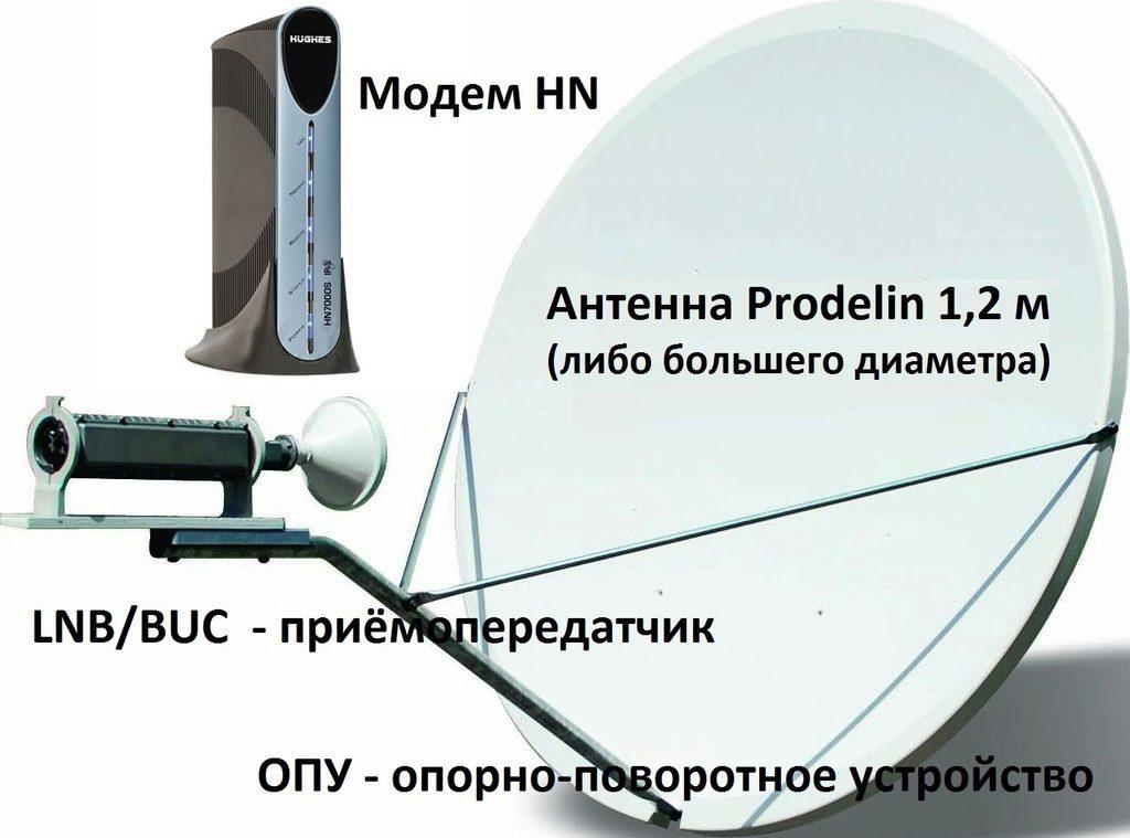 спутниковый интернет хабаровский край